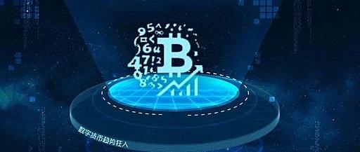 比特币兑美元(btcusd)(xbtusd)-货币圈专有-真实的市场供求与你所知道的和别人告诉你的完全不同。。。三
