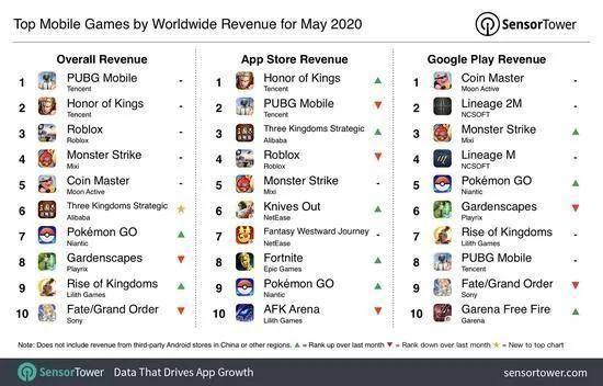 币世界-机锋世界:打造健康手游生态平台,全面扶持开发者
