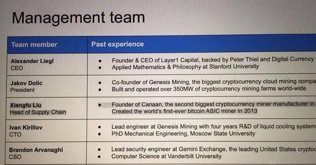 传闻美国挖矿公司Layer1给上百个投资者发送商业计划书