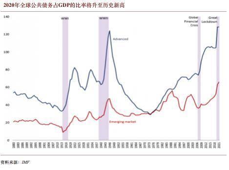 工银国际:DCEP 或加速中国经济内循环