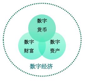 币世界-朱嘉明:算力革命的背后是分配制度的革命,没有算力就没有未来