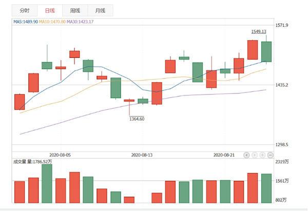 币世界-两周涨87%,数字货币概念股是炒作吗
