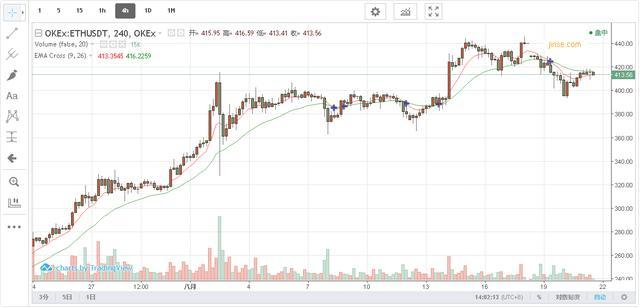 8.21午间BTC ETH行情分析:持续横盘 正在酝酿大行情插图(2)