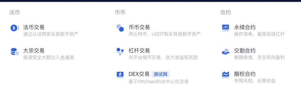 OKEX交易所注册及基本操作教程插图6