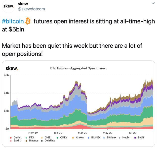 OKEx早报丨有关部门提示区块链骗局7大模式;波卡已完成拆分插图(8)