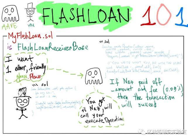 如何使用Aave创建快速贷款-第1部分
