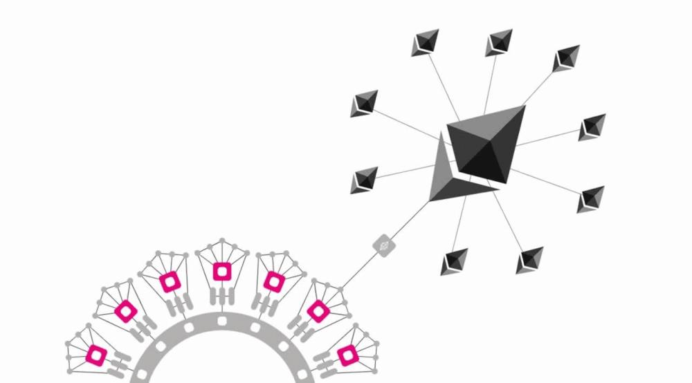 ETH2.0与Polkadot,是1+12的网络效应