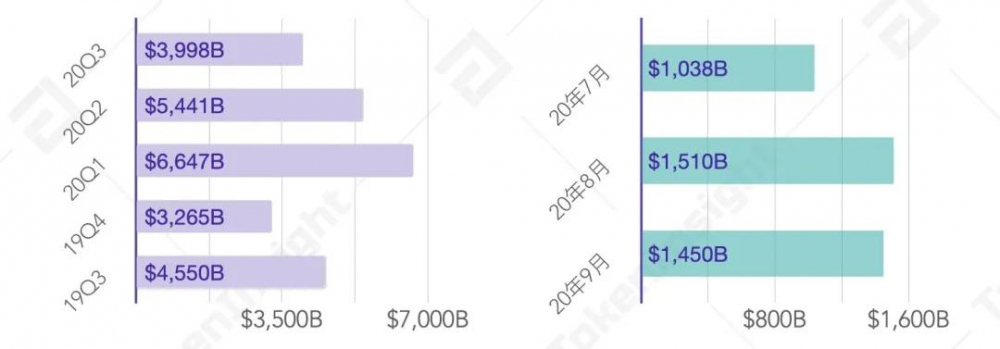 2020年第三季度数字资产现货交易行业研究报告  tokeninsight插图4