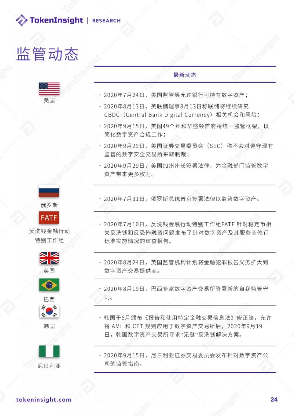 2020年第三季度数字资产现货交易行业研究报告  tokeninsight插图34