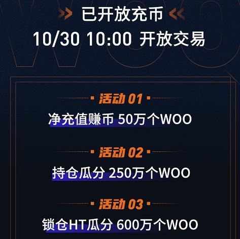 币世界- 火币 上线WOO,充值、持仓、上新挖矿三重奖励900万WOO