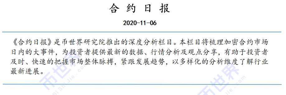 【合约日报】BTC 15000以上:盈利跑,持有货币等