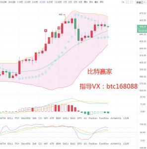 Bitwinner:11.9以太坊市场分析及运营策略