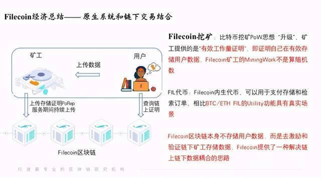 深度解读filecoin经济的分权机制
