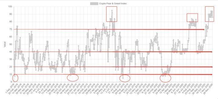 【市场知名专家】比特币启动震荡回调模式,找准时机就是在做!