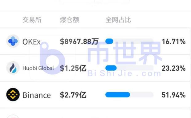 【合同日报】热钱包:19000 BTC清仓出逃!强震还没有结束