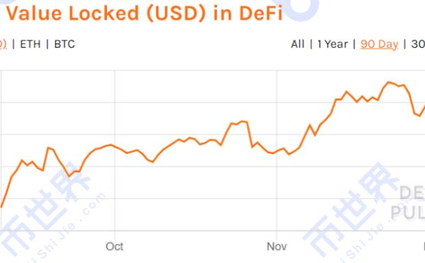 """【货币解读周刊】""""并购""""重振德菲市场;BTC高层盘整似乎在等待突然袭击"""