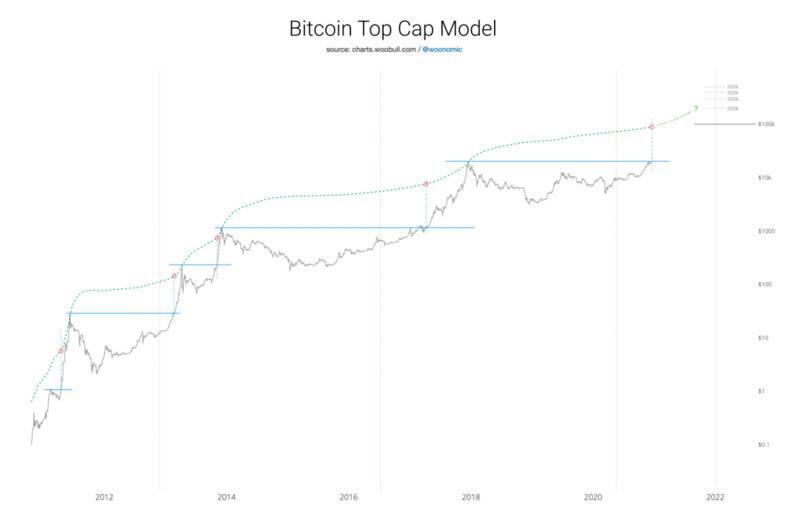 玻璃节点:BTC有严重的供给侧危机?插图3