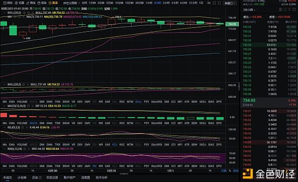 红日币:1-1晚以太坊市场分析及运营建议插图