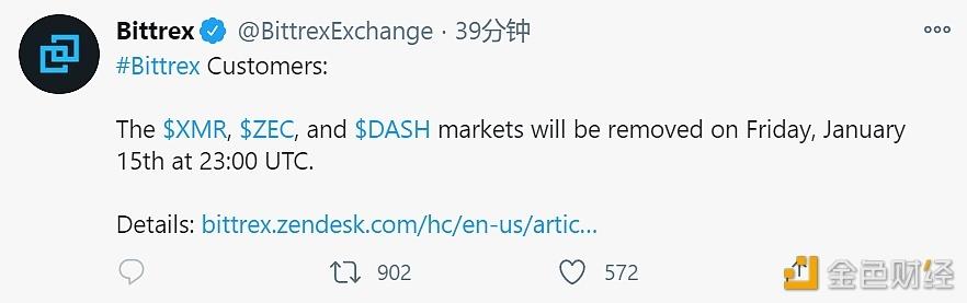 金色前哨 | Bittrex将于北京时间1月16日7时下架XMR、ZEC及DASH相关市场