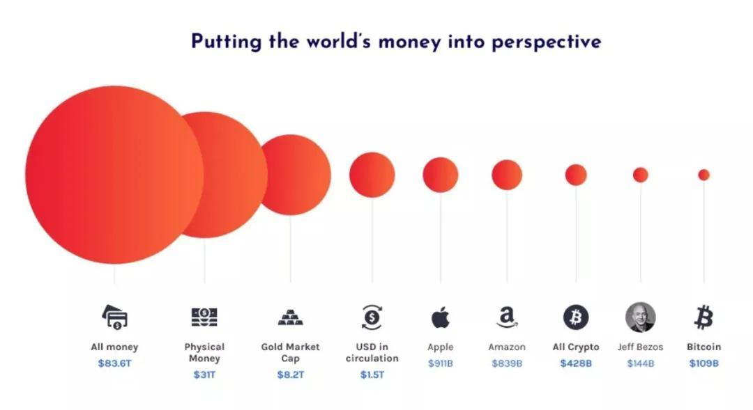 还有多少比特币留给散户,谁通过机构控制比特币的价格?插图2