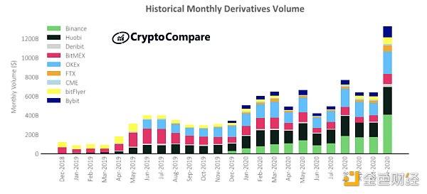 了解2020年证券交易所现状的十幅图片插图1