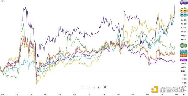 了解2020年证券交易所现状的十幅图片插图8