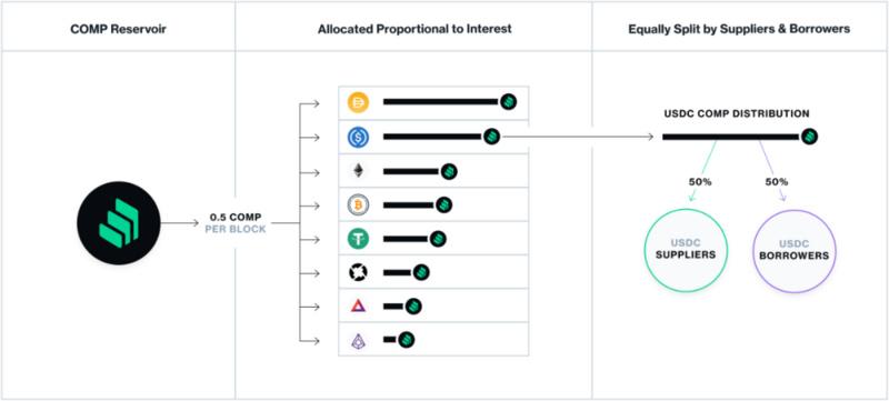 智能合约:Web3.0时代的规则制定者插图2
