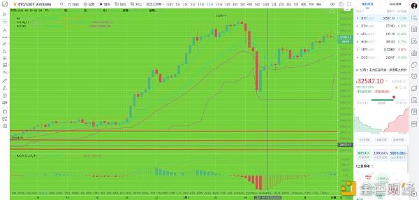 比特币刘先生:上午BTC市场分析及运营建议插图