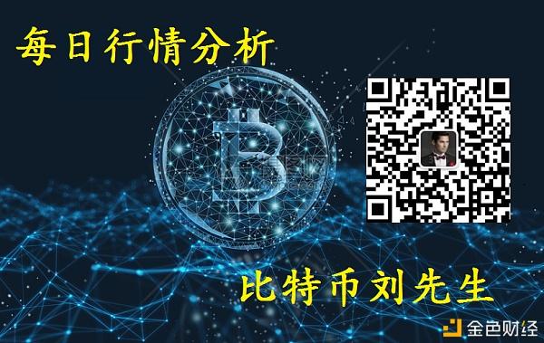 比特币刘先生:上午BTC市场分析及运营建议插图1