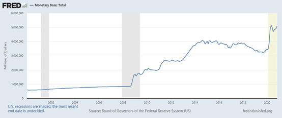 未来比特币还能涨多少?插图1
