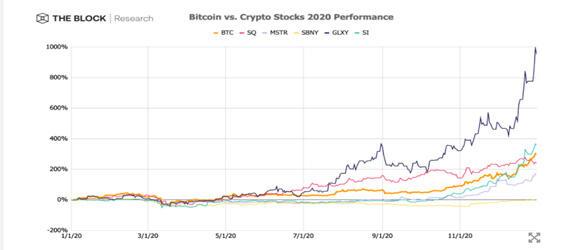 未来比特币还能涨多少?插图3
