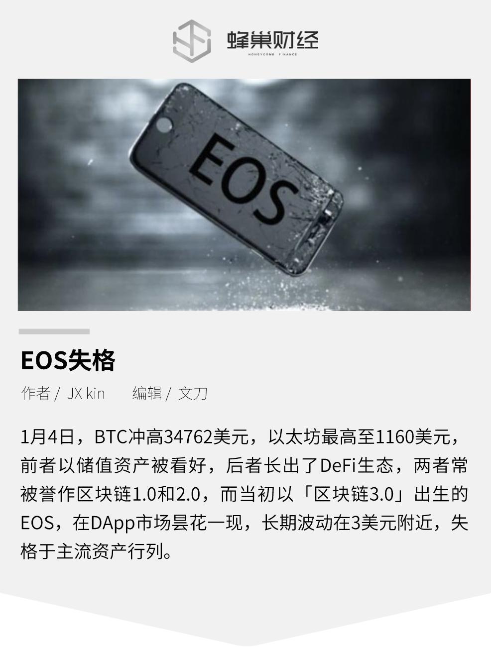 EOS已经被取消资格很长一段时间了。何时才能恢复上升趋势?插图