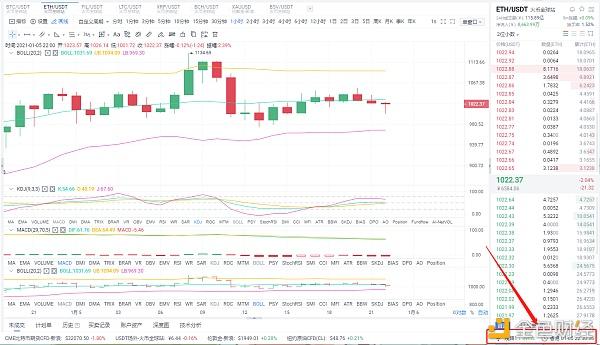Myna币圈:1/5市场分析与运营策略插图