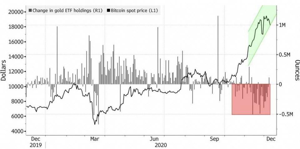 2021 比特币投资概览:从流动性和供需分析比特币风险与价值插图2