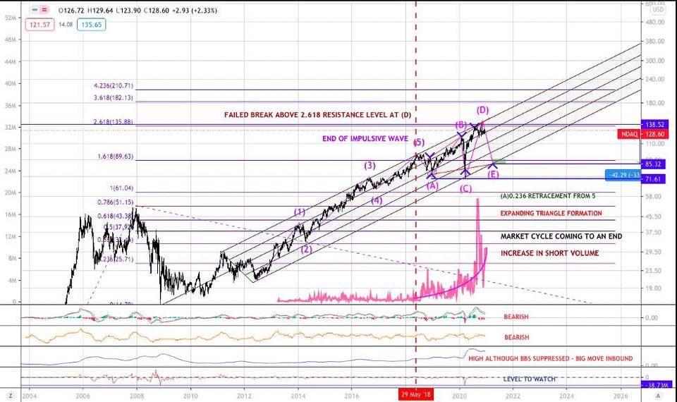 2021 比特币投资概览:从流动性和供需分析比特币风险与价值插图7