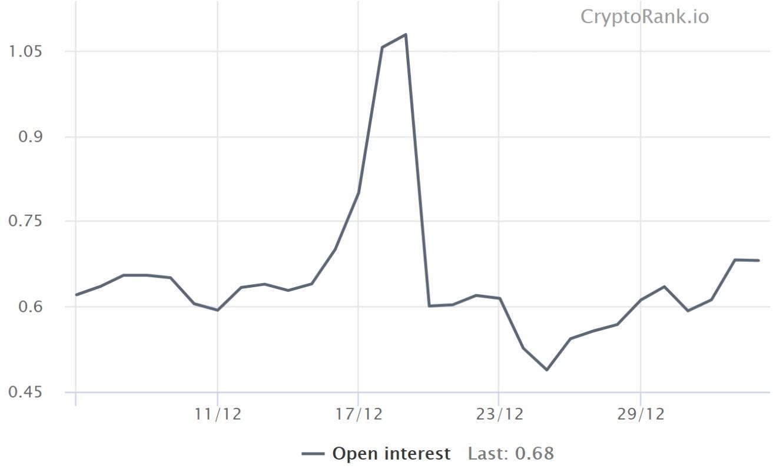 比特币价格回升3.3万美元五大原因,未来可能继续看好插图5
