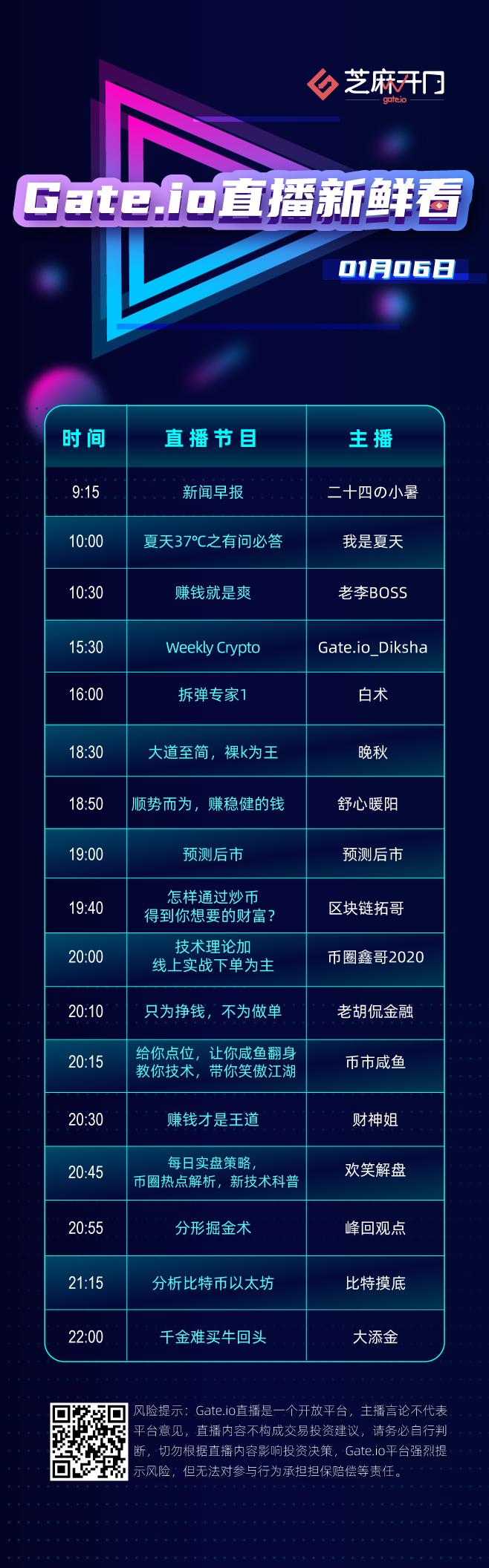 Gate.io芝麻开门今日直播:顺势而为、技术理论等17个节目即将开播插图1