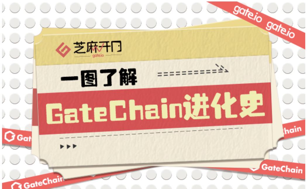 Gate.io芝麻开门:GATE链进化的图景插图