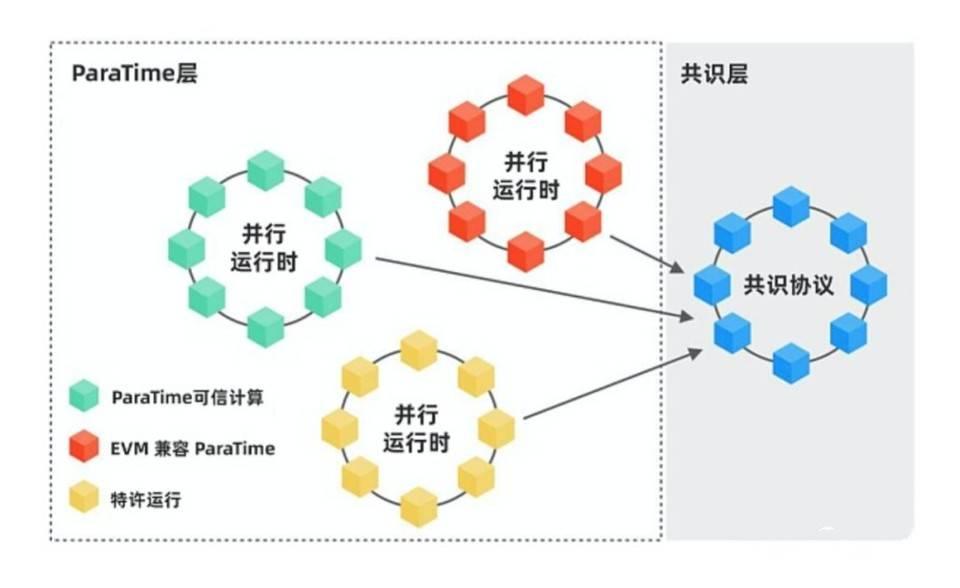 了解多链结构中的安全机制:交叉链、碎片和第二层插图2