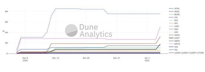 追踪迪菲鲸:5个月内花费2.8亿美元插图3