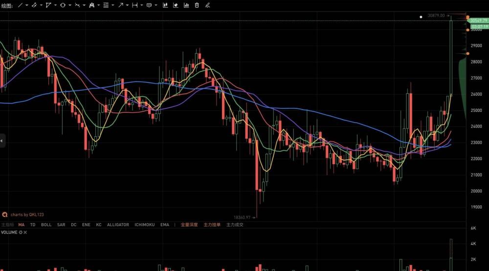 Yfi将拆分1000次,或转换为稳定货币协议插图2