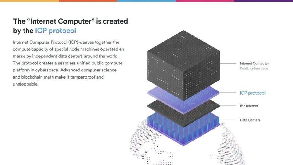 Dominic Williams 详述互联网计算机本质特征与 DFINITY 规划插图11