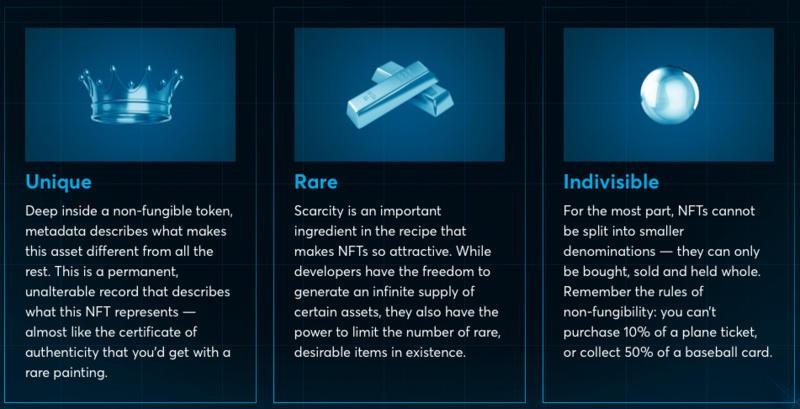 NFT,2021年加密市场最大的风?插图1
