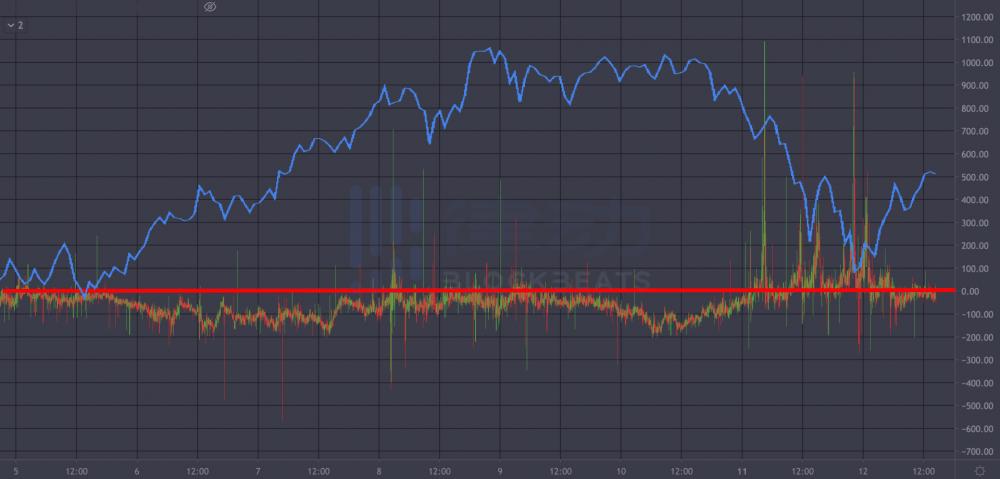 coinbase控制着比特币市场吗?插图3
