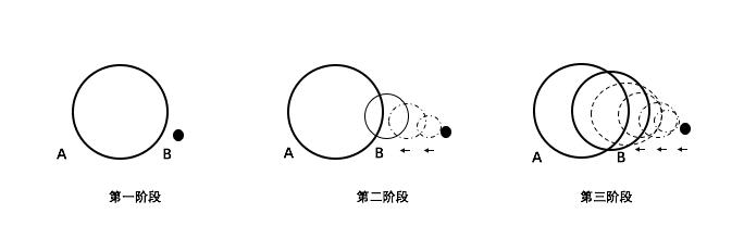 朱家铭:数字货币实现了从边缘到中心的历史性转变插图1
