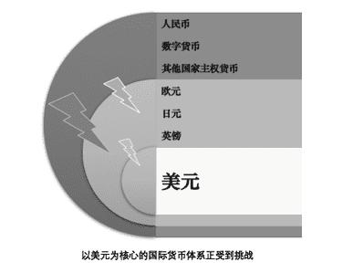 朱家铭:数字货币实现了从边缘到中心的历史性转变插图3