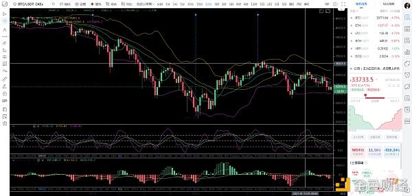 比特币刘先生:1.13晨BTC市场分析与建议插图