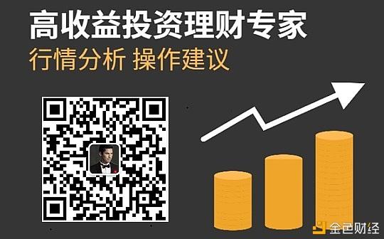 比特币刘先生:1.13晨BTC市场分析与建议插图1