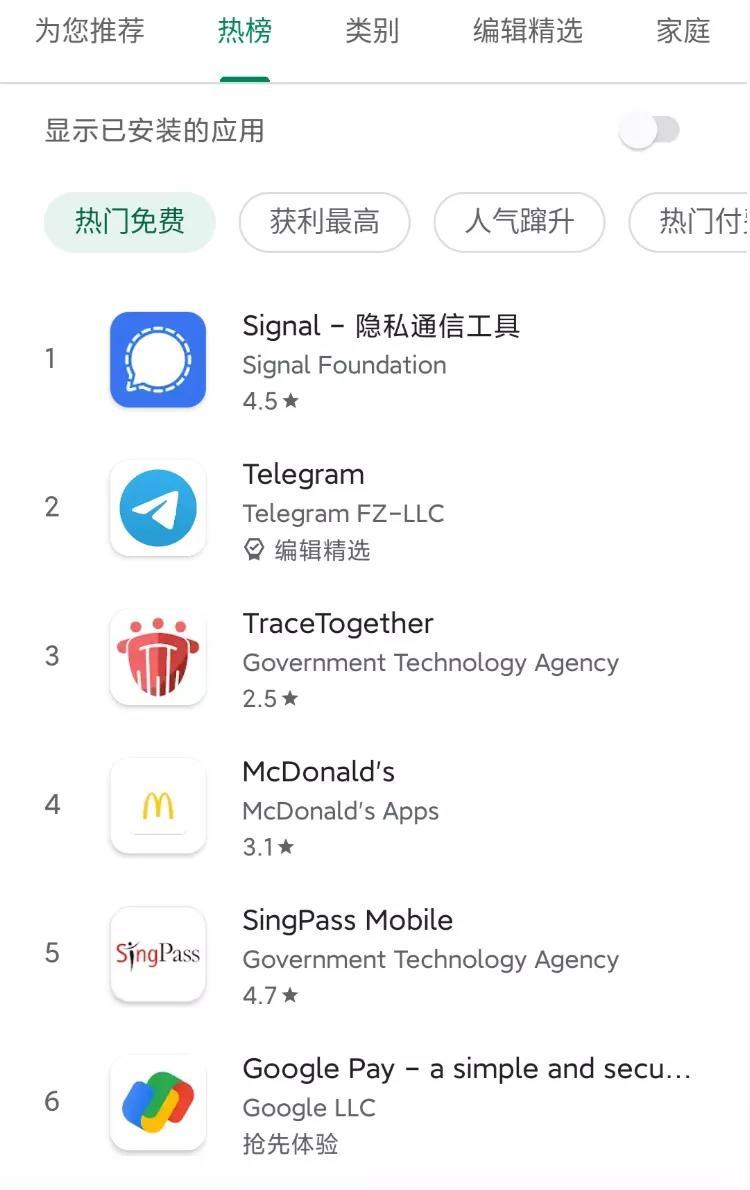 """大批""""四川粉丝""""涌入加密社交平台telegram,telegram已成为美国第二大应用下载量插图"""