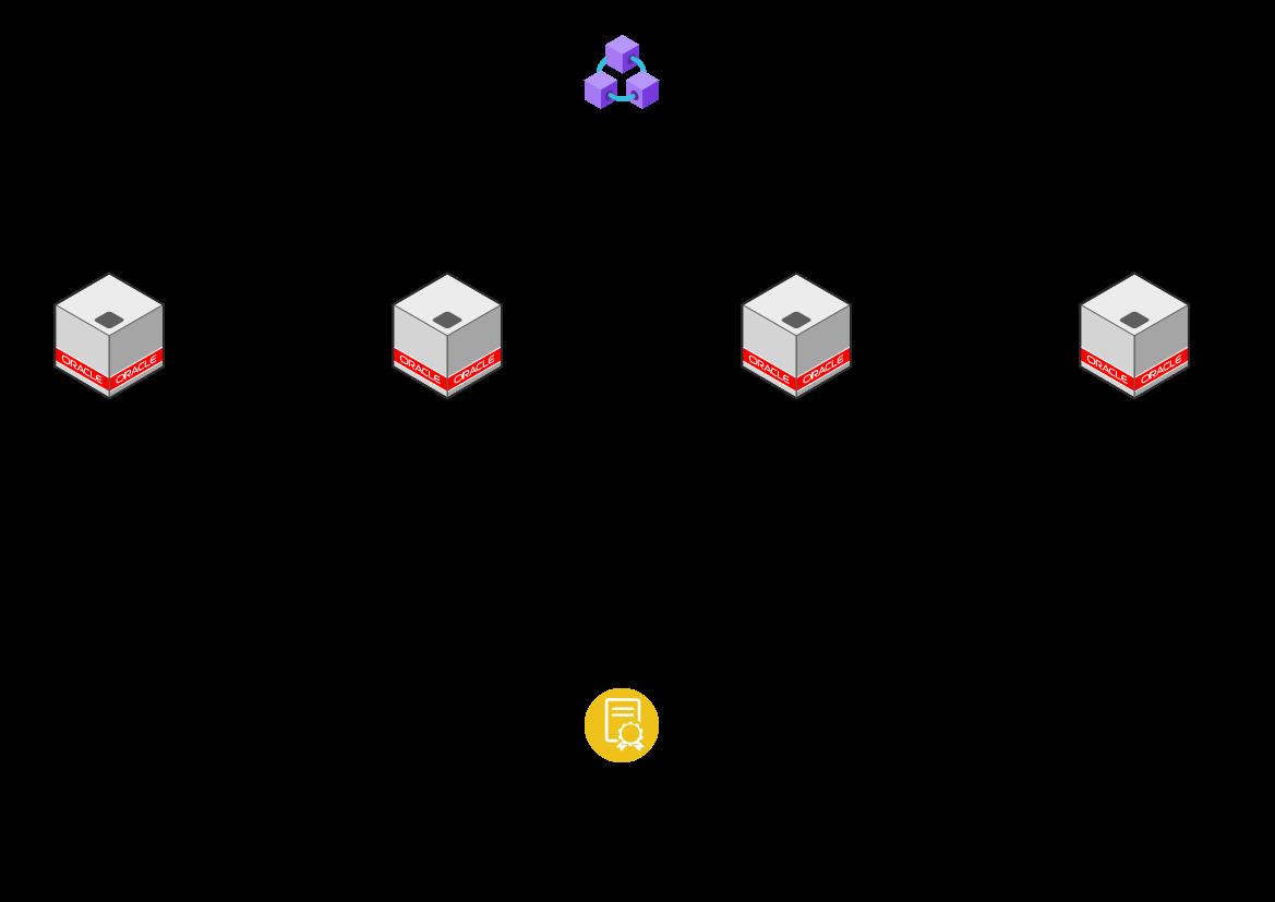 本文阐述了以太坊2.0流动性质押方案的异同插图4